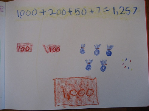 Place value 1000 500px.jpg