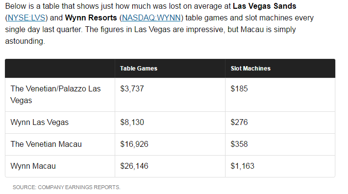 Gamble Numbers.PNG