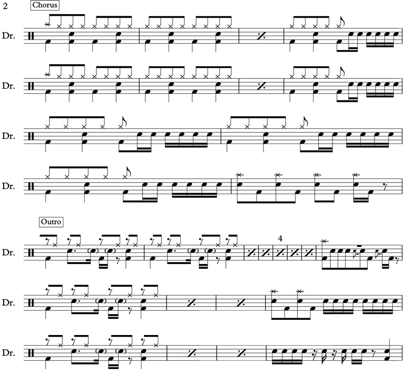 Uptown Funk Drum Score Chart Trancsription Page 2