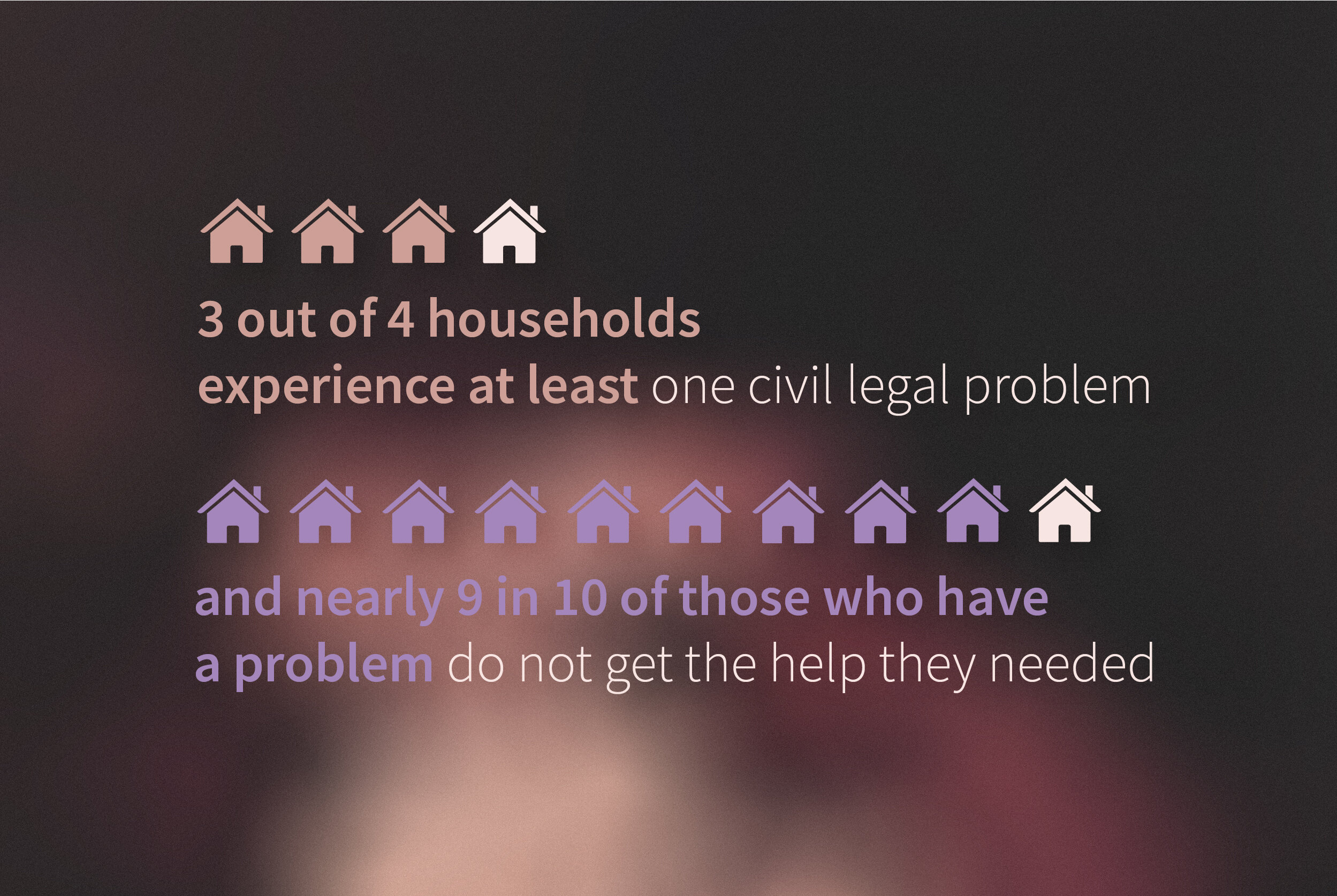 Civil Legal Needs.jpg