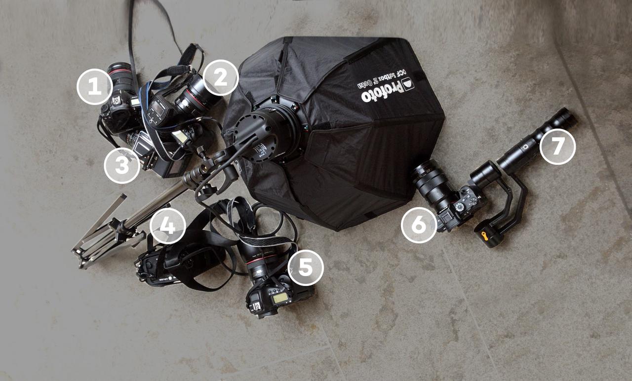 Canon-equipment-fotoshooting-constant-evotlution