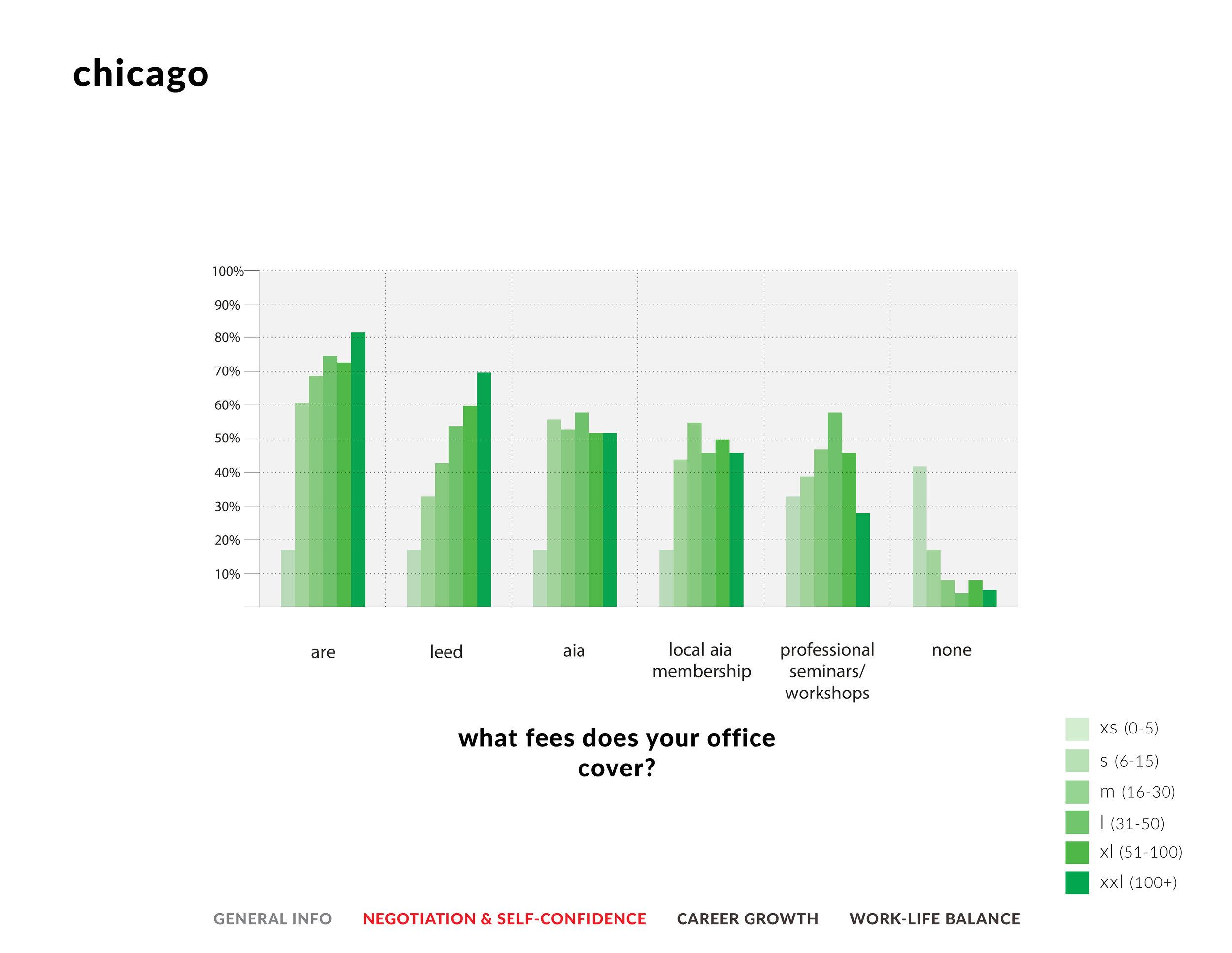 survey results99.jpg