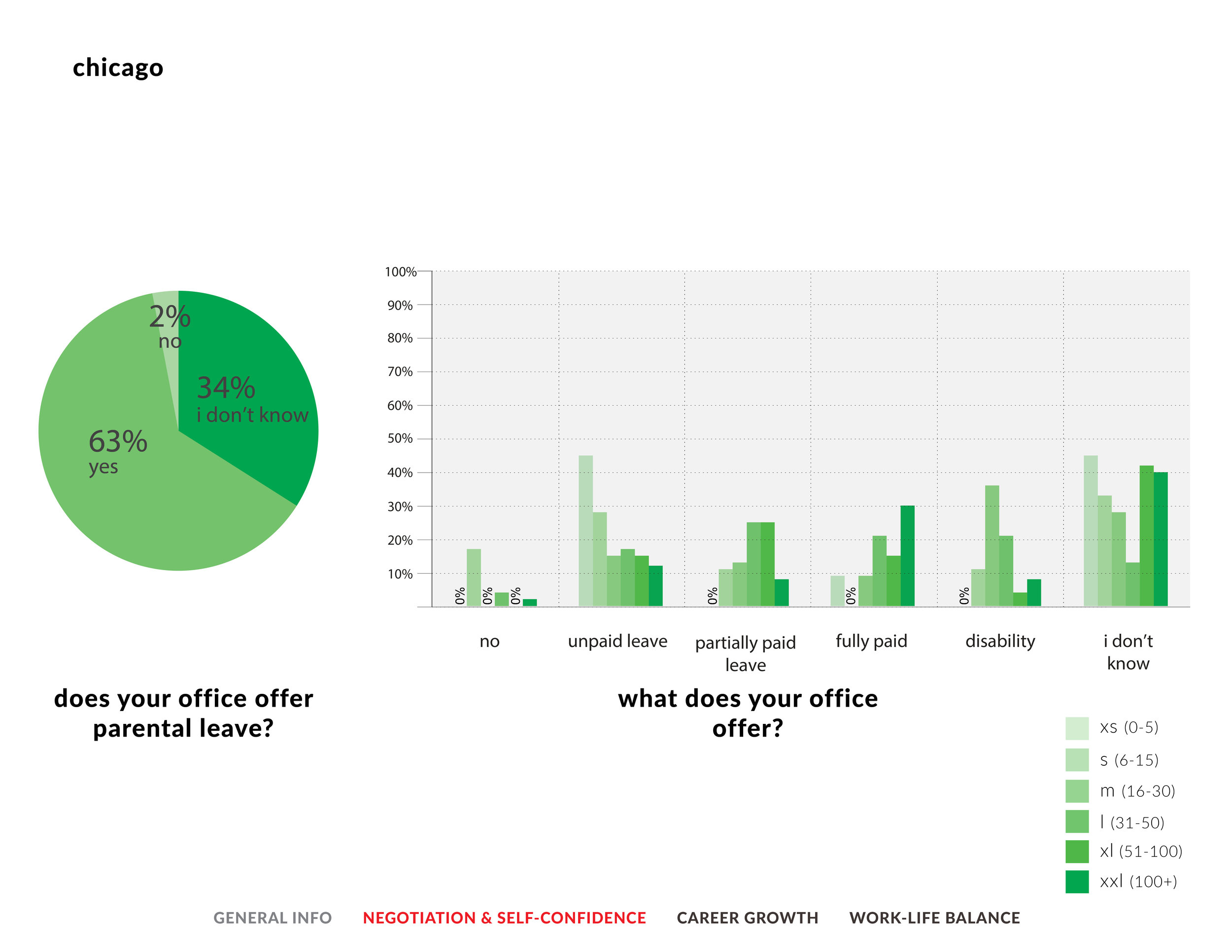 survey results101.jpg