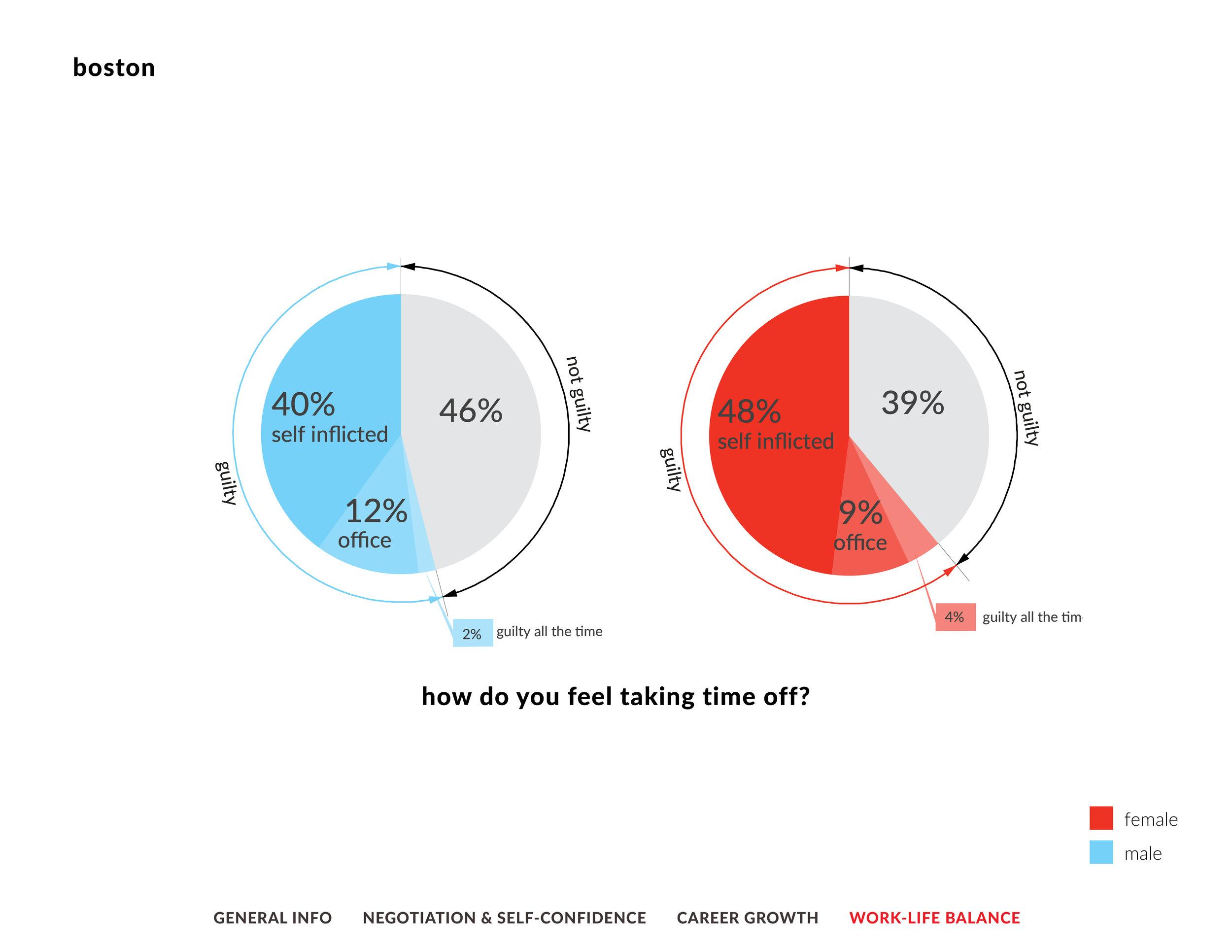 survey results22.5.jpg