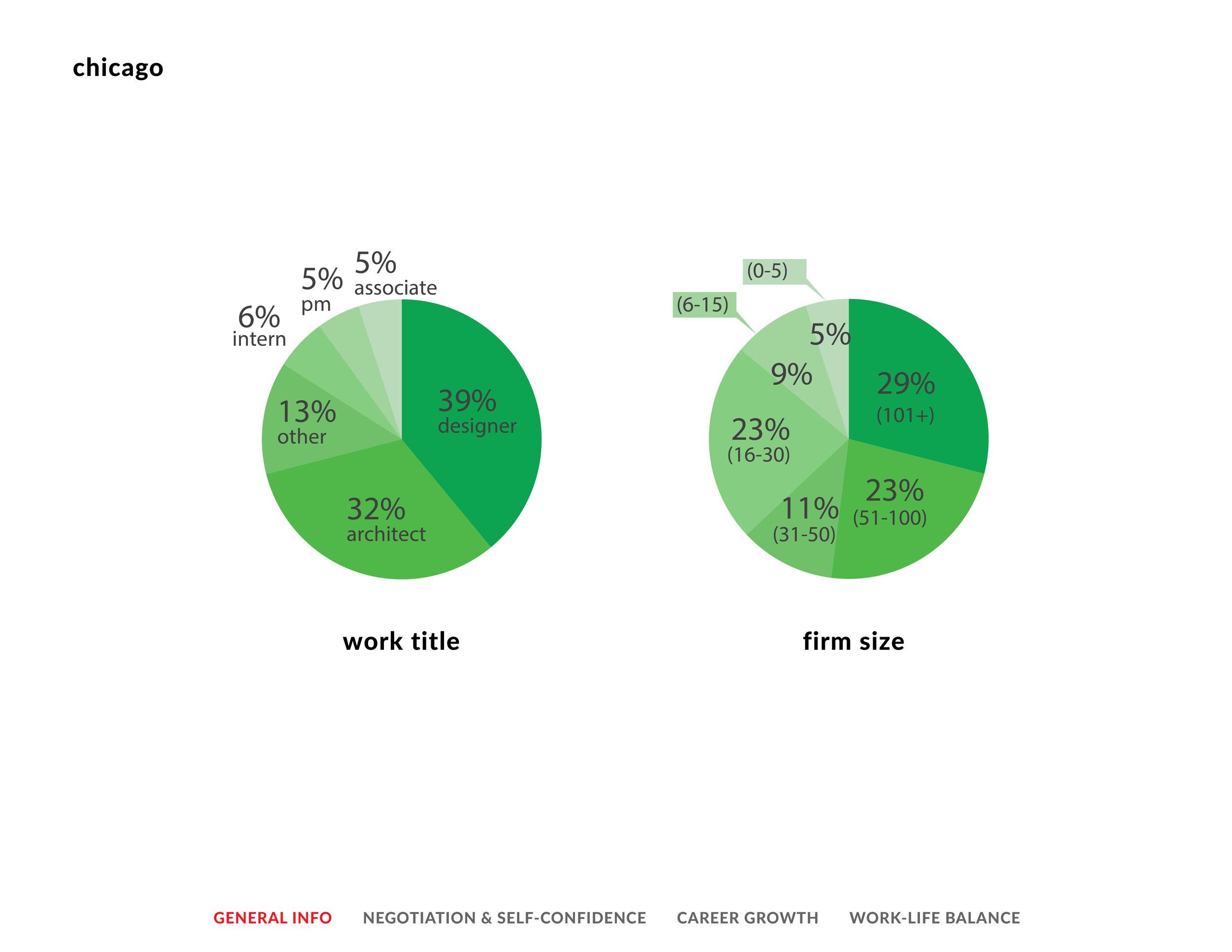 survey results92.jpg