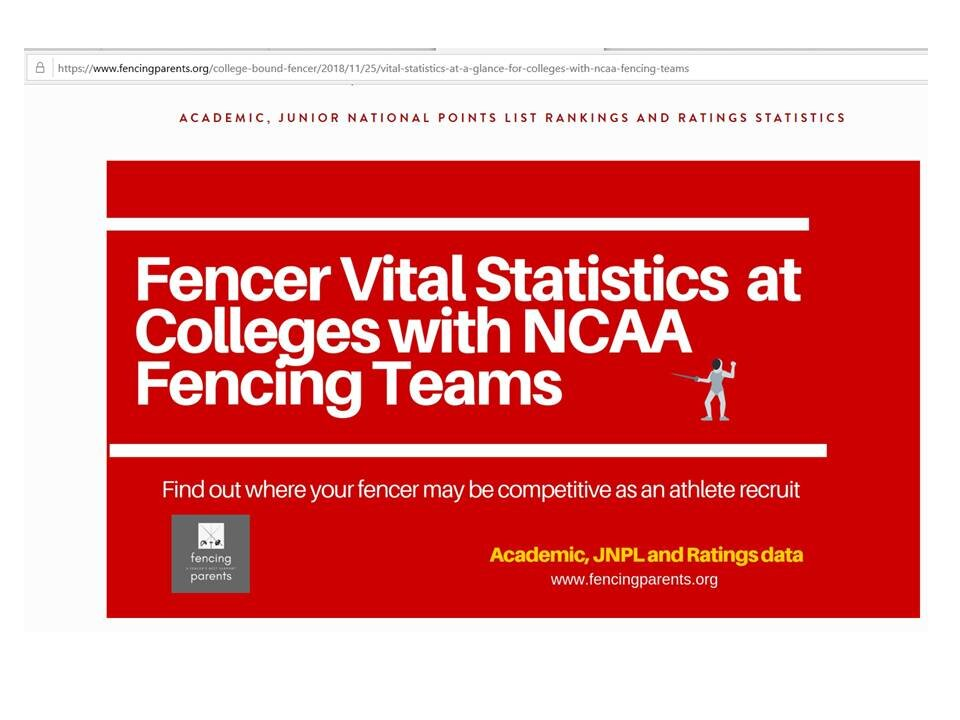 A comprehensive reference for student fencers and parents to select and prepare for college.