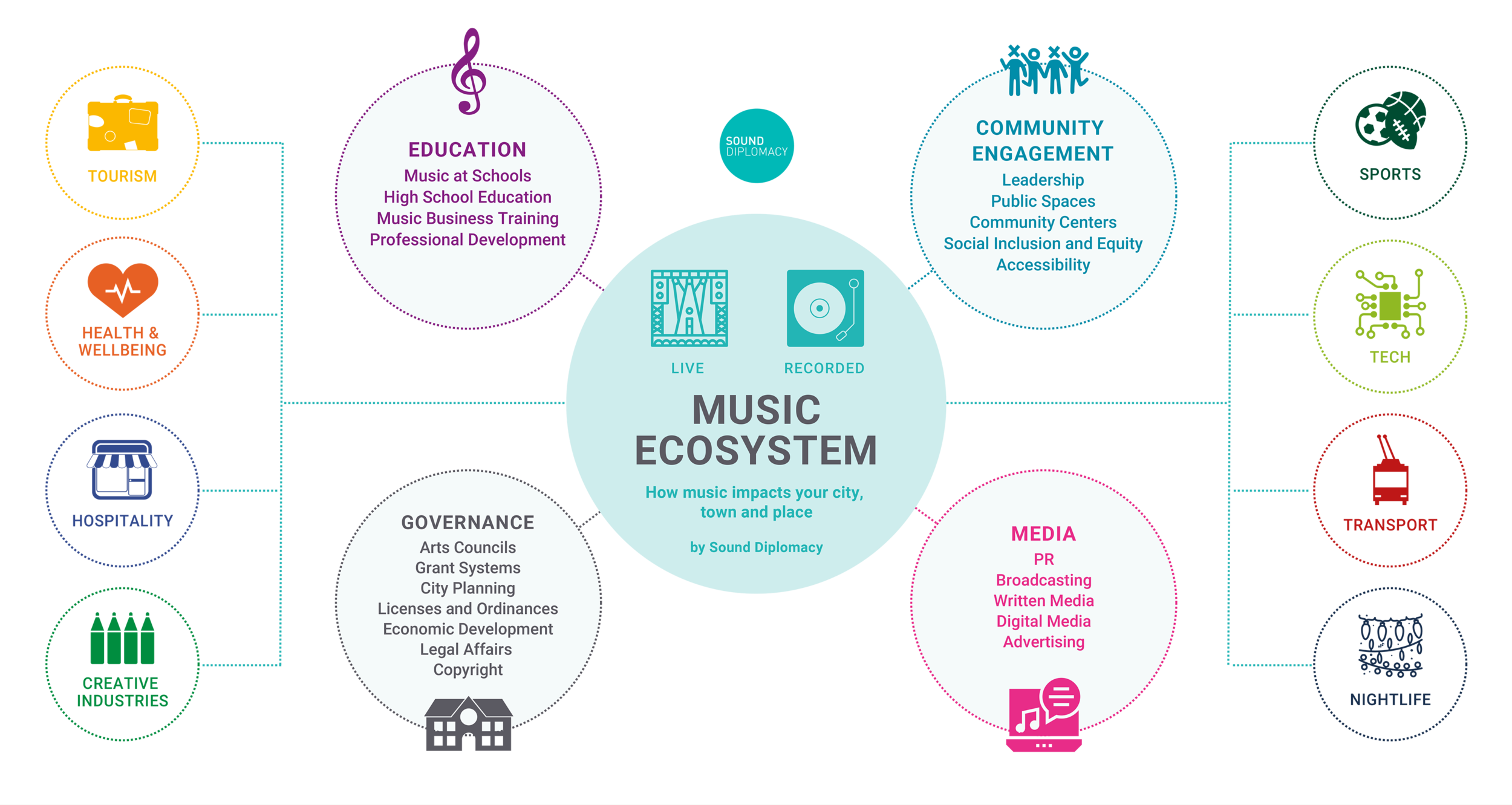 music-ecosystem-infographic.png