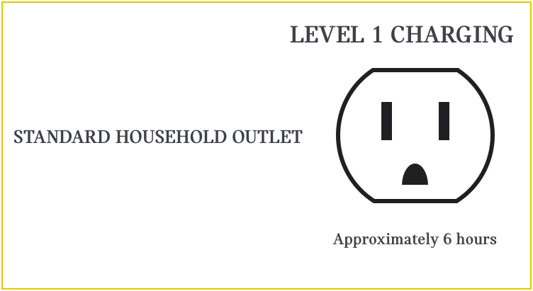 Level 1 Charging.jpg