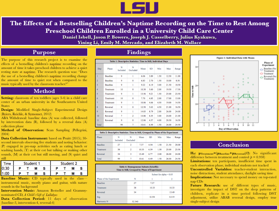 Poster  - 2018 National Association for Music Education Music Research and Teacher Education Conference, Atlanta, GA.
