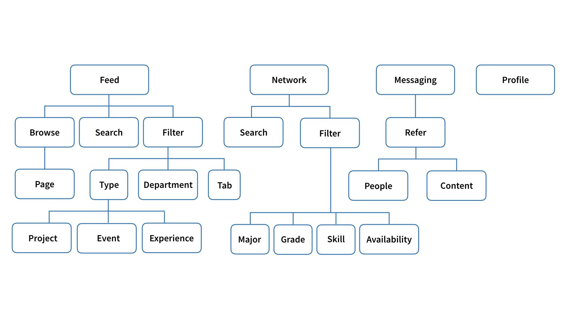 linkedin presentation.030.jpeg