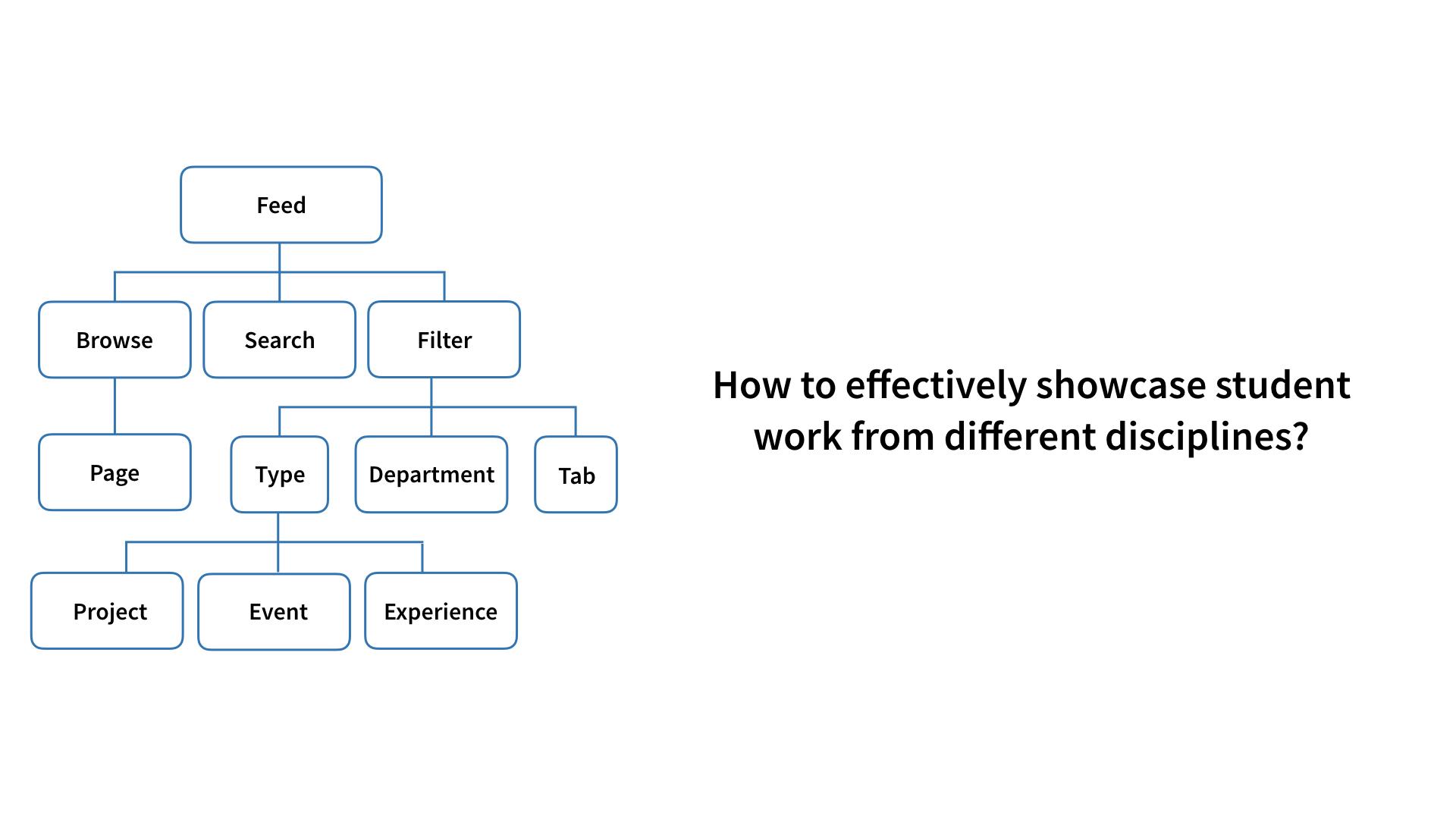 linkedin presentation.033.jpeg