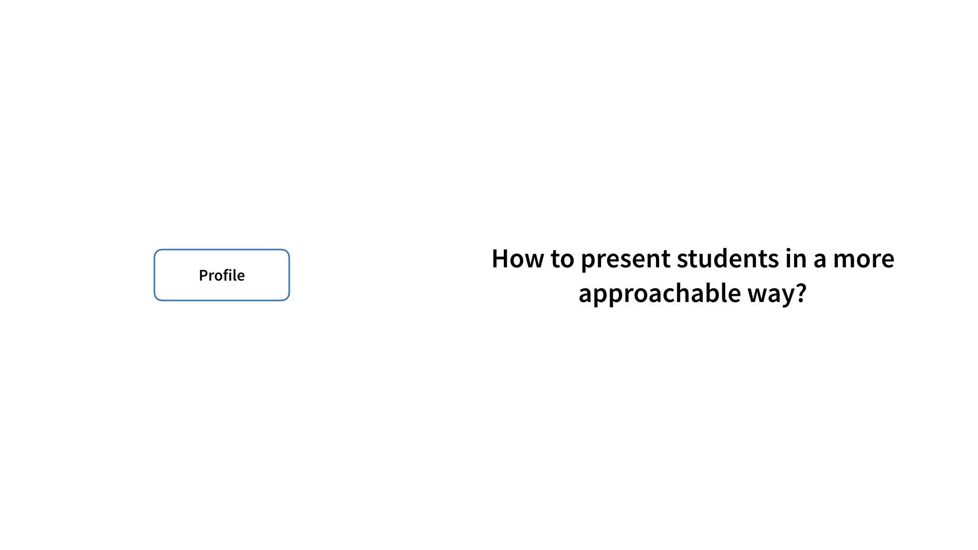 linkedin presentation.053.jpeg