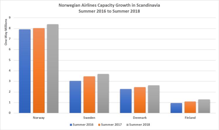 Norwegian+Graph+1.png