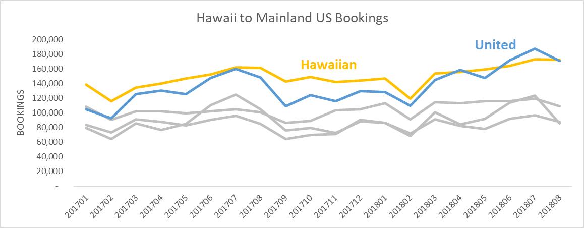 Hawaiian blog image 3.png