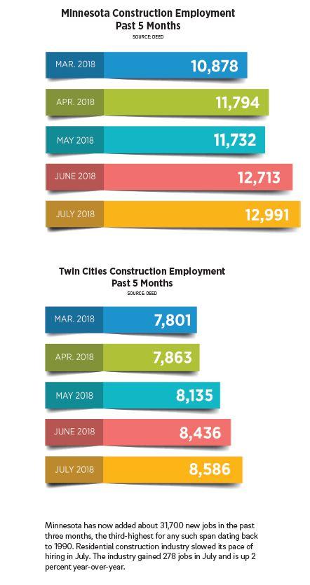 Construction Employment.JPG