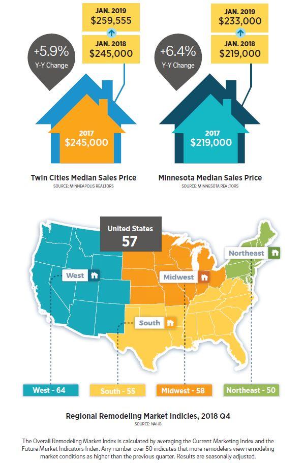 Median Sales.JPG