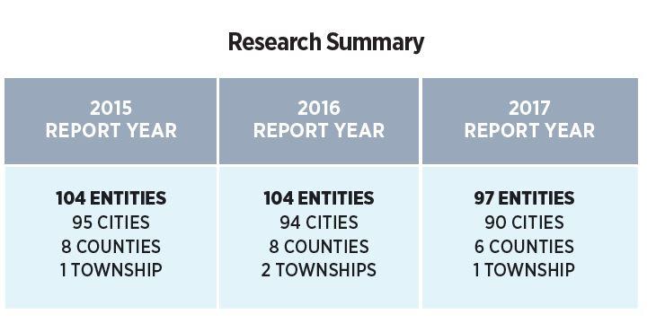 Research Summary.JPG