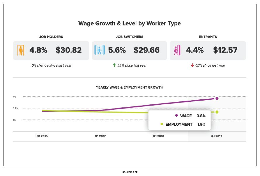 Wage Growth.JPG