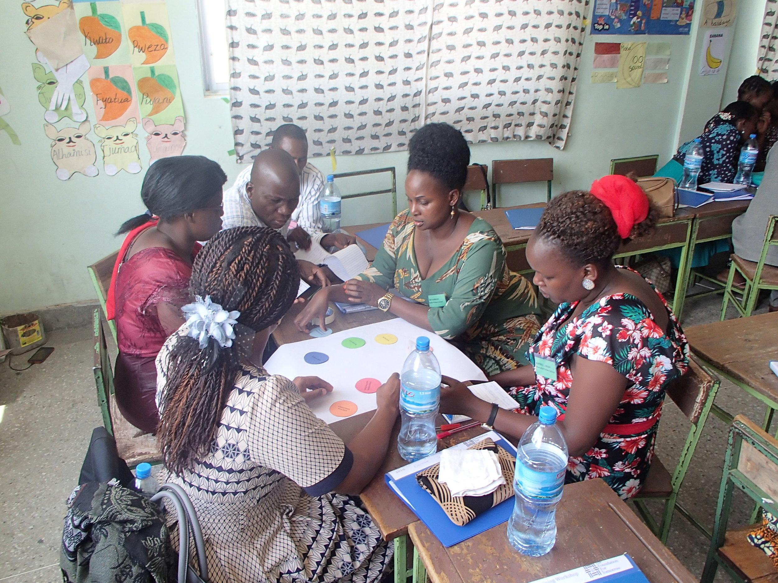 2019 Teacher Mentoring Training Workshop. Creating a professional development plan diagram.