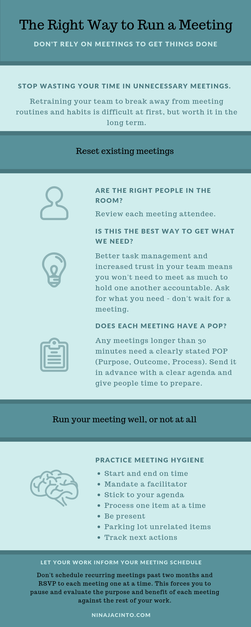 Meeting Hygiene infographic.png
