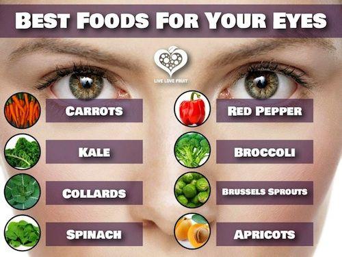 -healthy-eyes-healthy-facts.jpg
