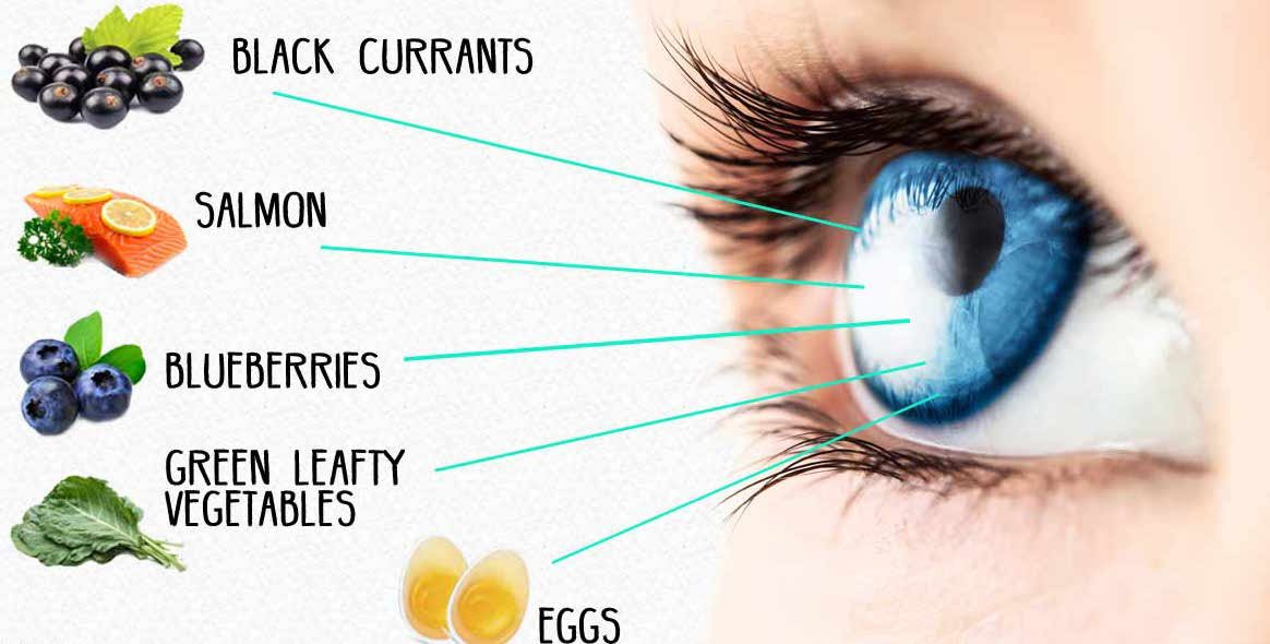 6-foods-for-eyes-fb.jpg
