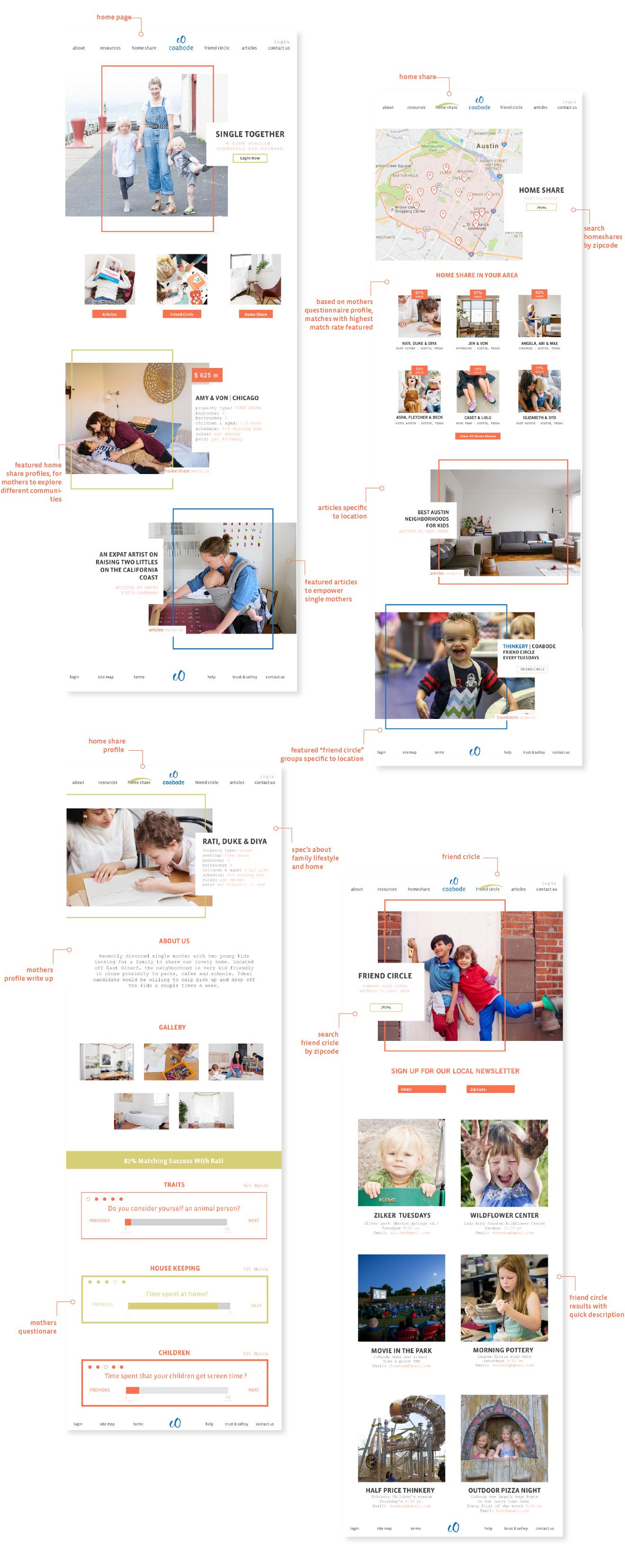 coabode_web.jpg