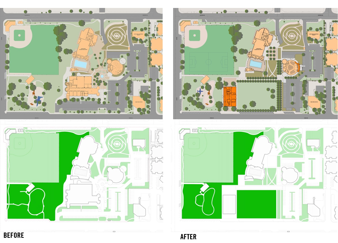 NO MAGIC REQUIRED The park gains space by replacing an outdated one-story building with a new two-story building at less than half the footprint in the right place.