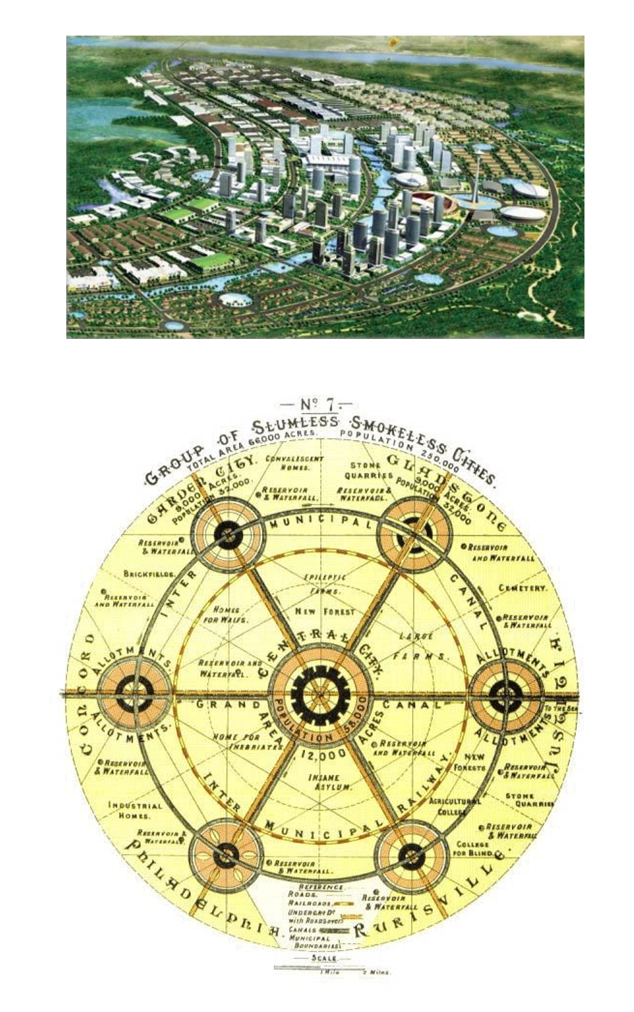 GARDEN CITY Ebenezer Howard thought industrial age cities had become unlivable and thought we should all live in small towns surrounded and permeated by gardens. Frank Lloyd Wright was a proponent too.