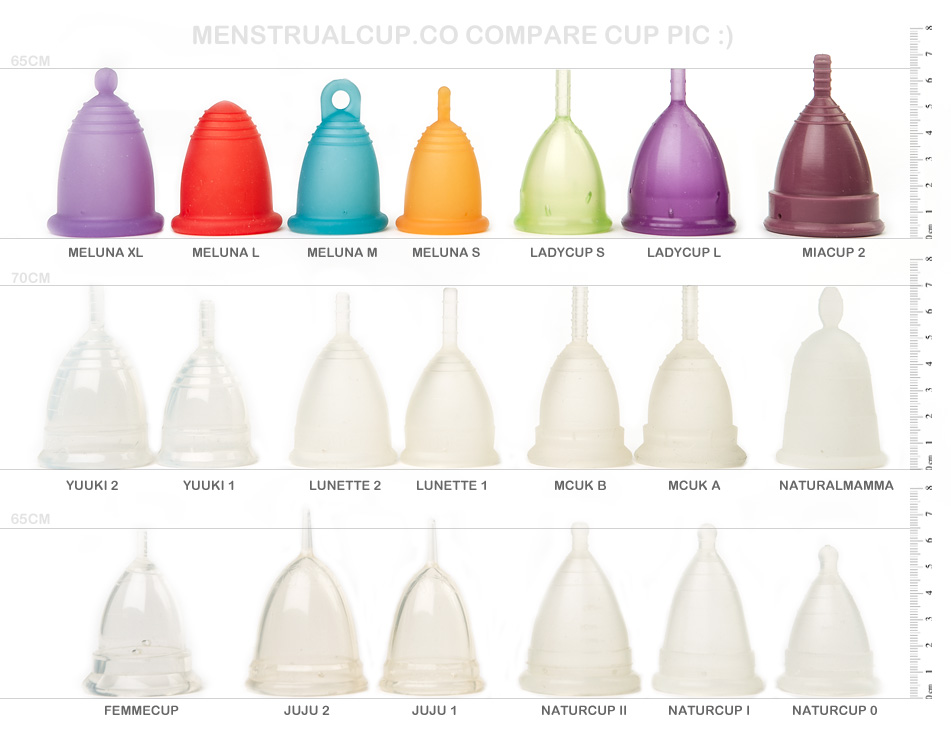 This image comes from  http://shop.menstrualcup.co/  see below for a list of websites for the pictured cups