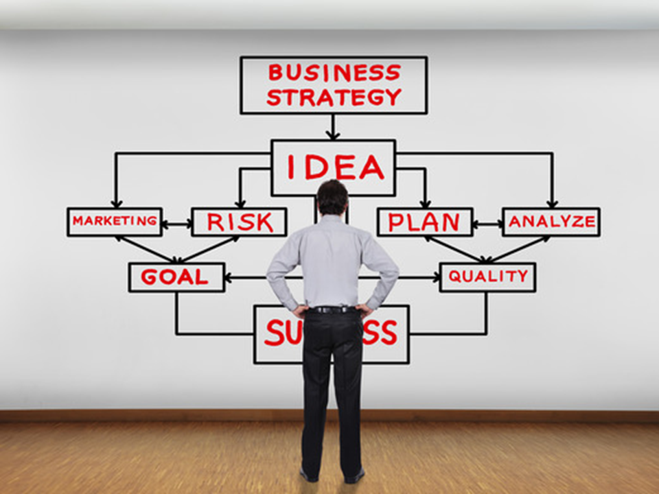 Man standing in front of a business strategy diagram