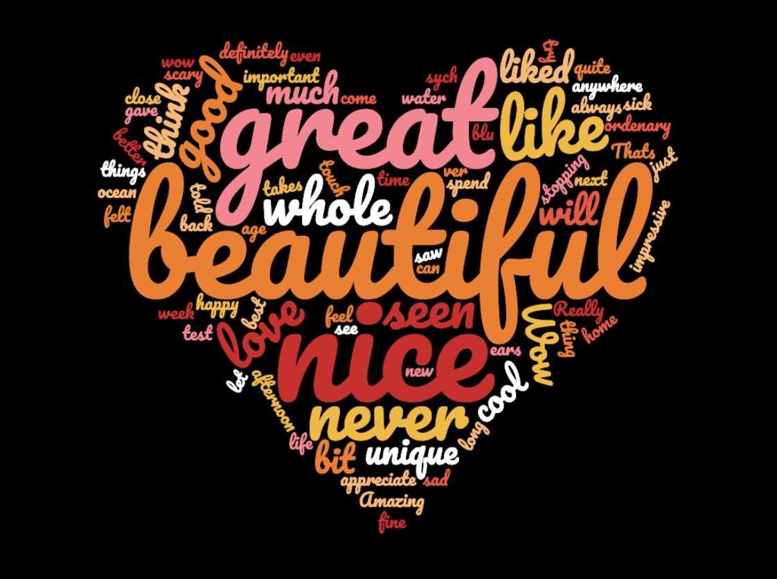 NomadVR Comment Wordcloud.png