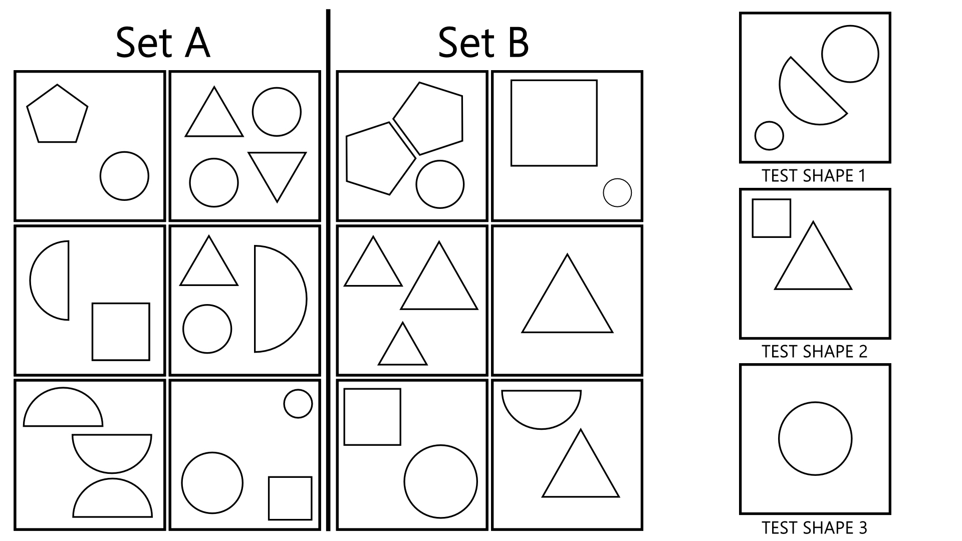 Set A: Total number of sides is even Set B: Total number of sides is odd Answers: A, B, B