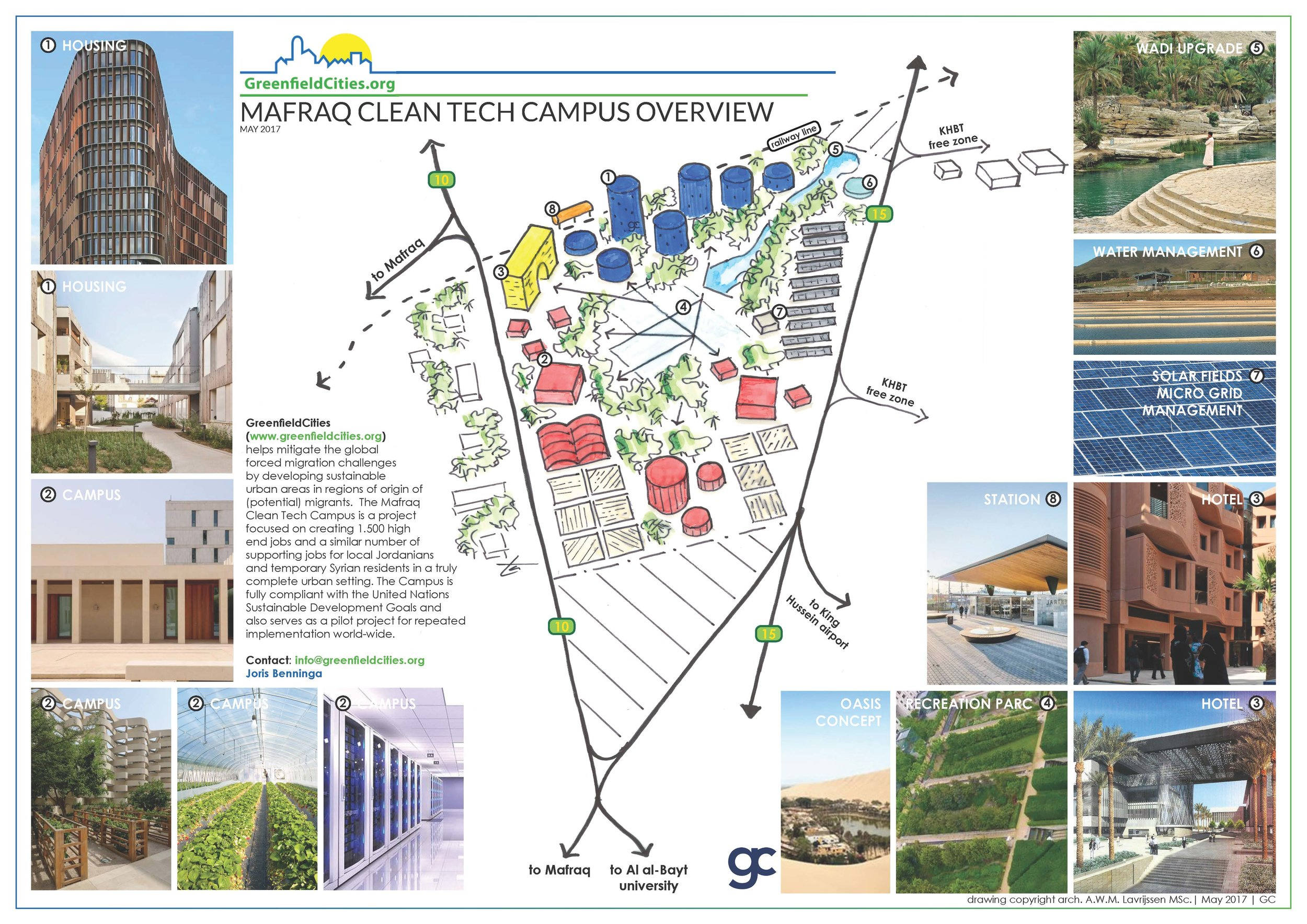 20170517 GreenField Cities concept (002).jpg