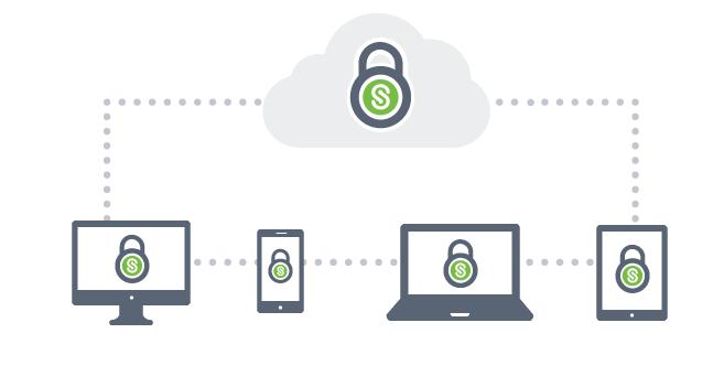 Citrix Cloud IT Solutions
