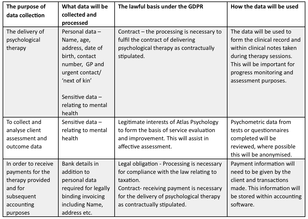 GDPR Table.png