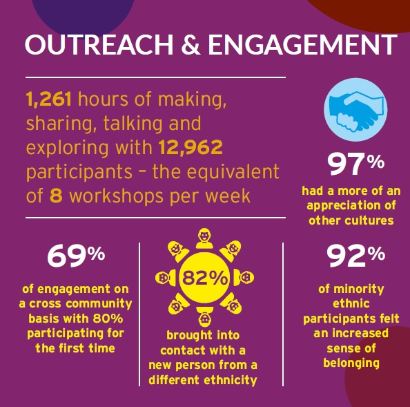 Outreach and engagement.jpg