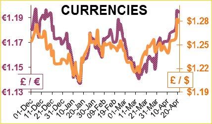 HF Weekly Commodity Report (10).jpg