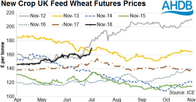 Futures Prices_640px.png
