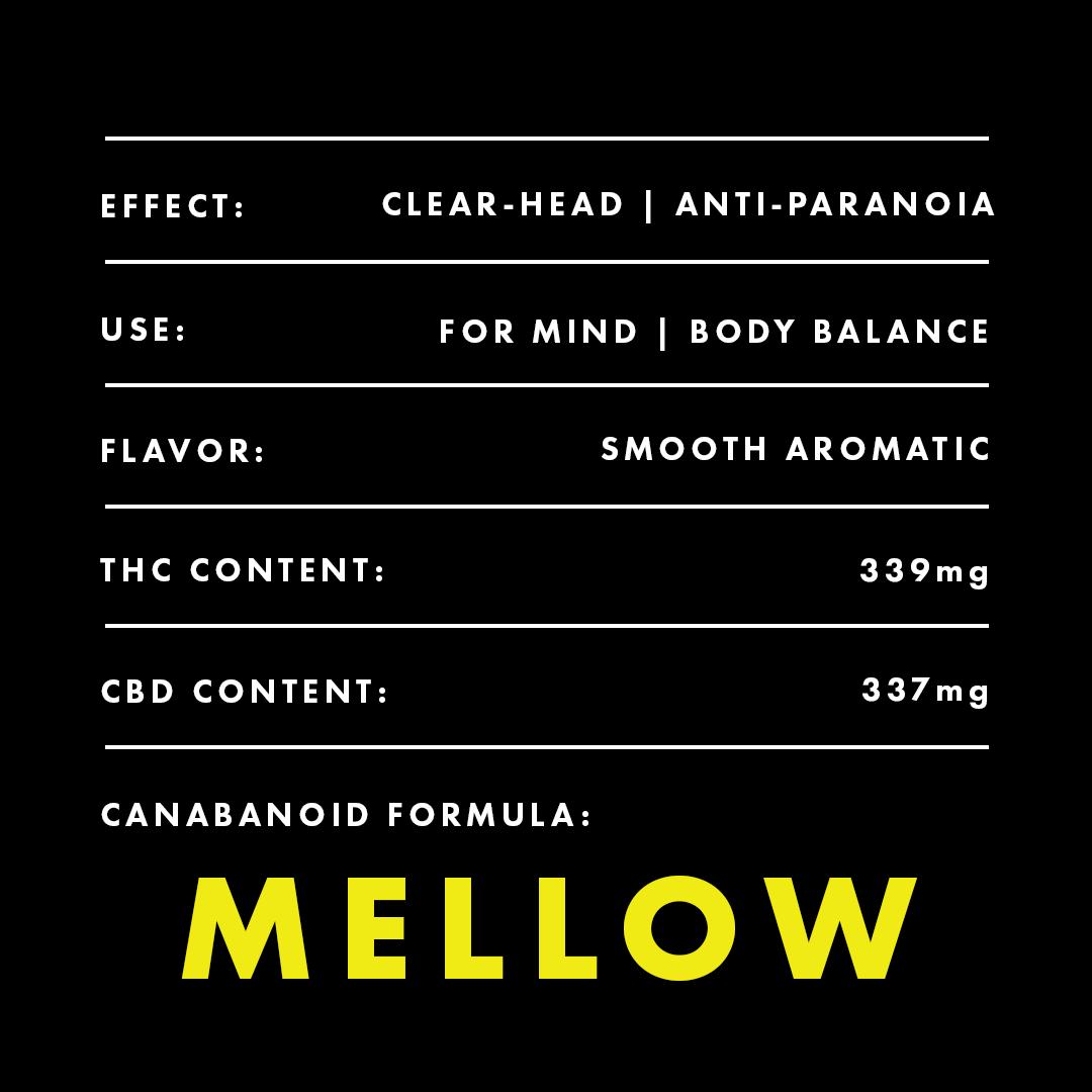 MELLOW SPEC.png