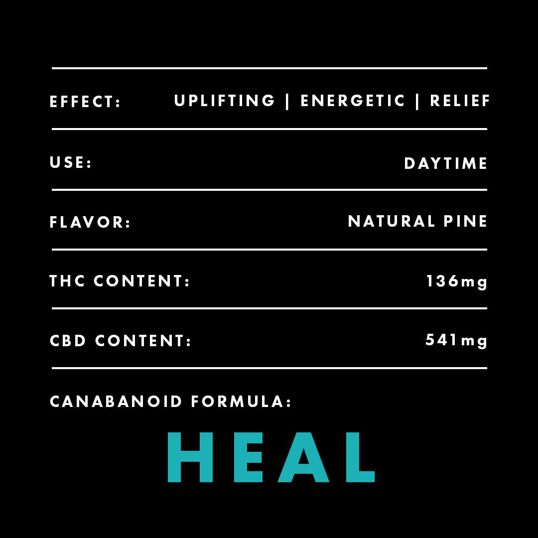 HEAL SPEC.png