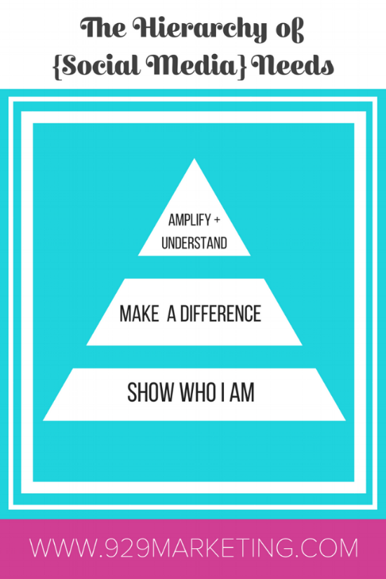 why we share on social media; the social media hierarchy of needs