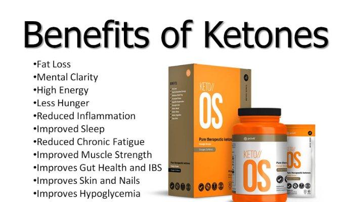 Dynamic Athletic Performance | Ketogenic Diet + Ketones