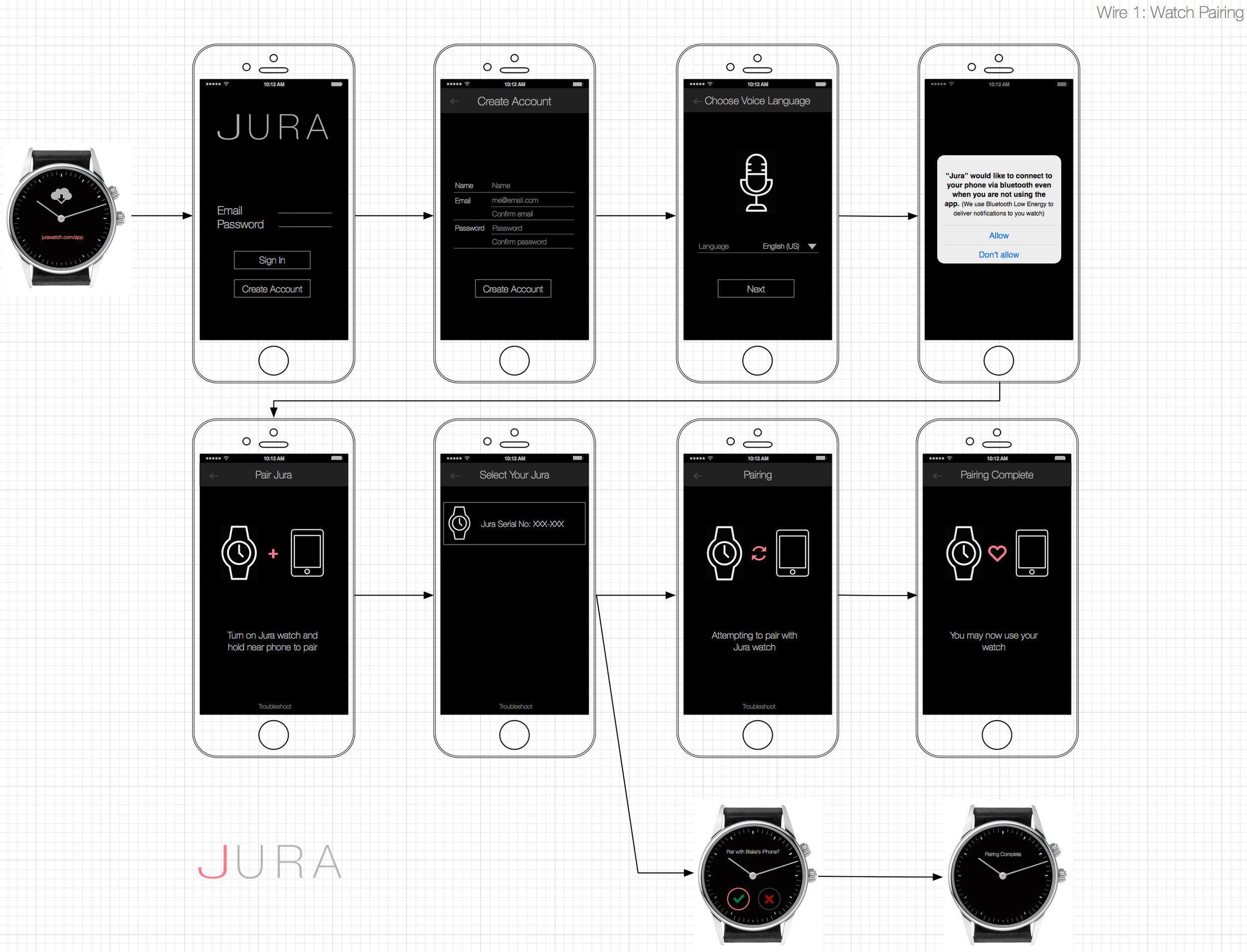 Jura Wire 1.0
