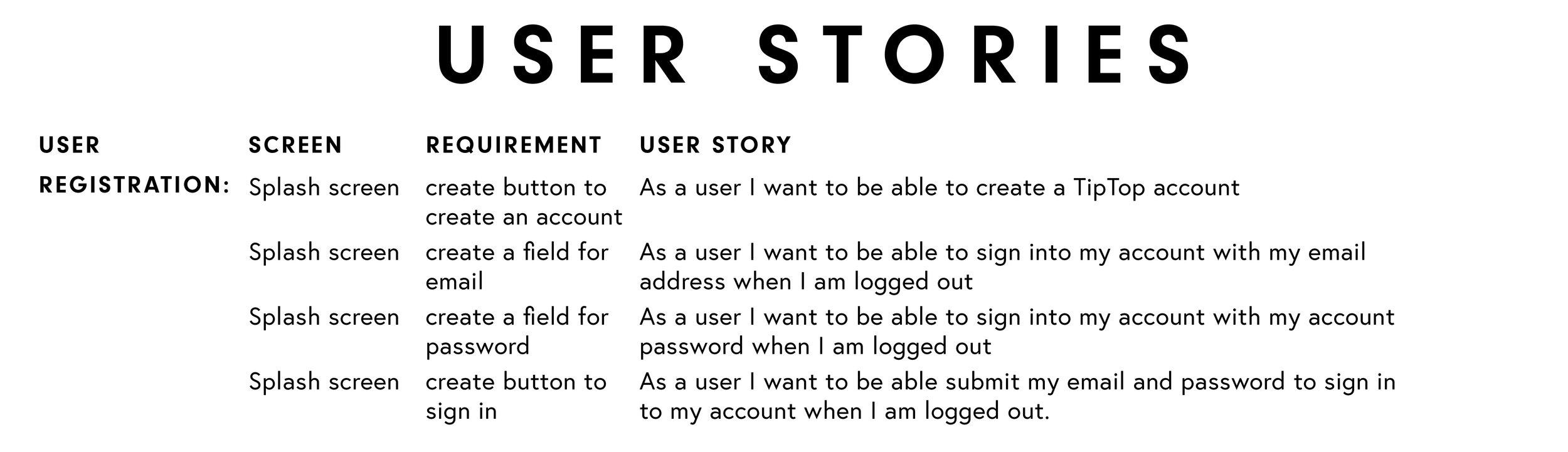 Tiptop user stories
