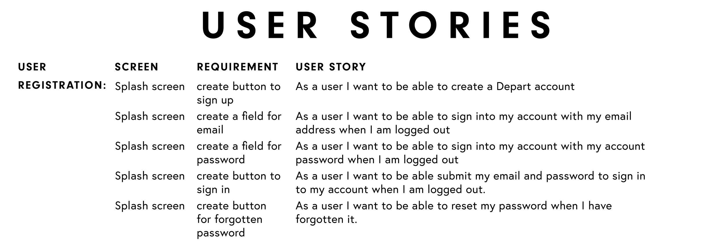 User stories.jpg