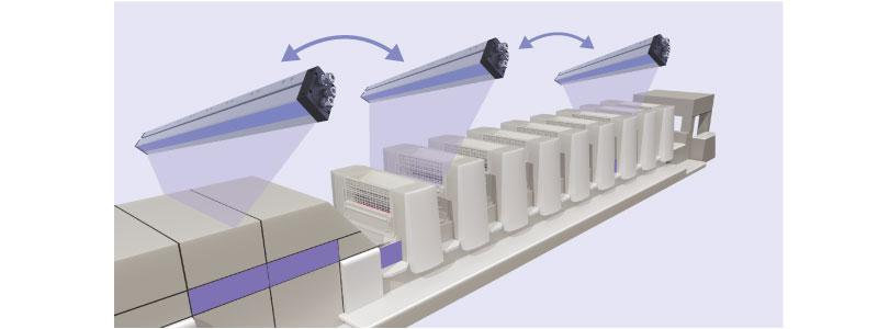 sheetfed_LED_UV_curing_drying_AMS_Spectral_UV.jpg