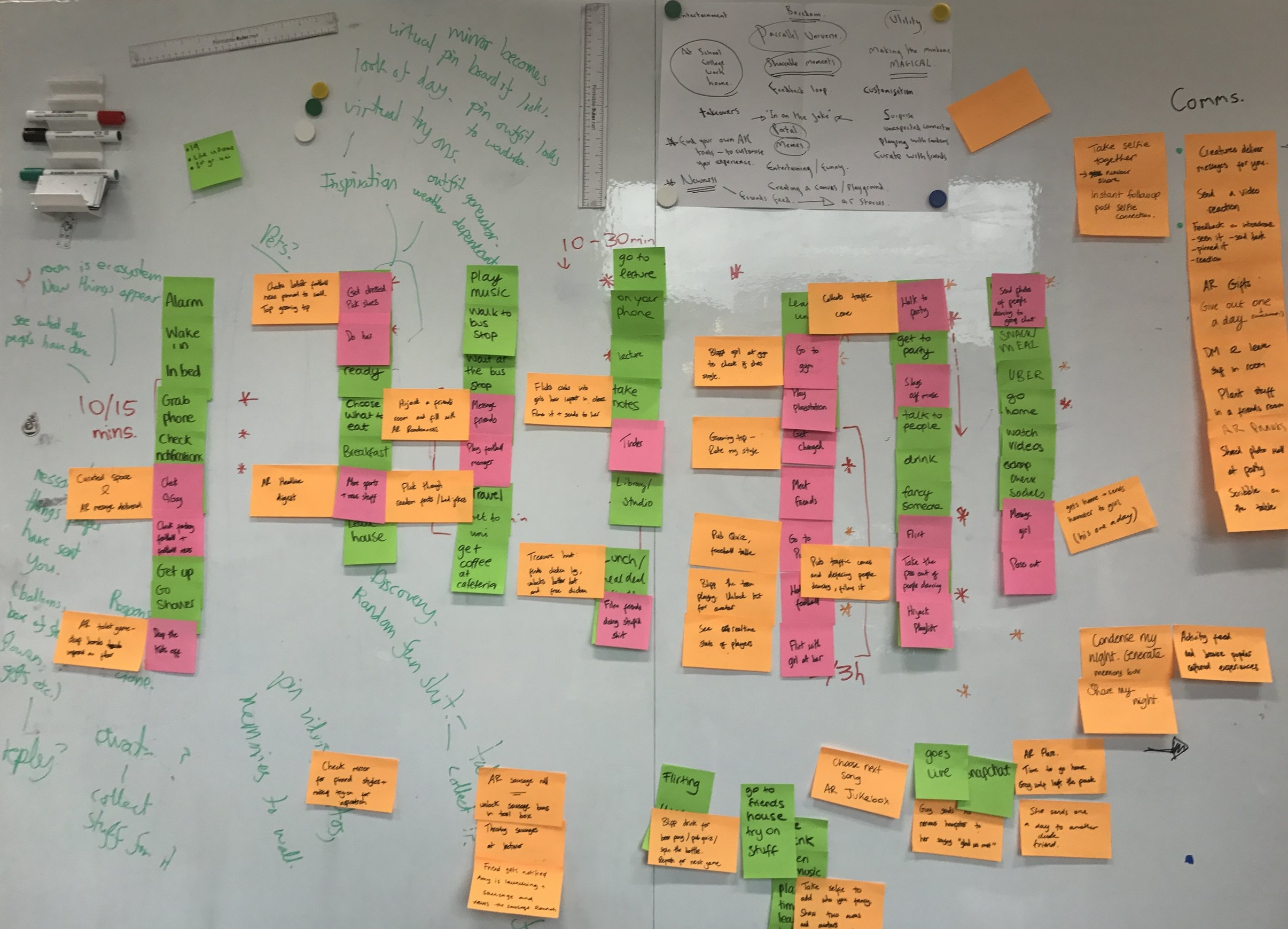Ideation - A day in the life.