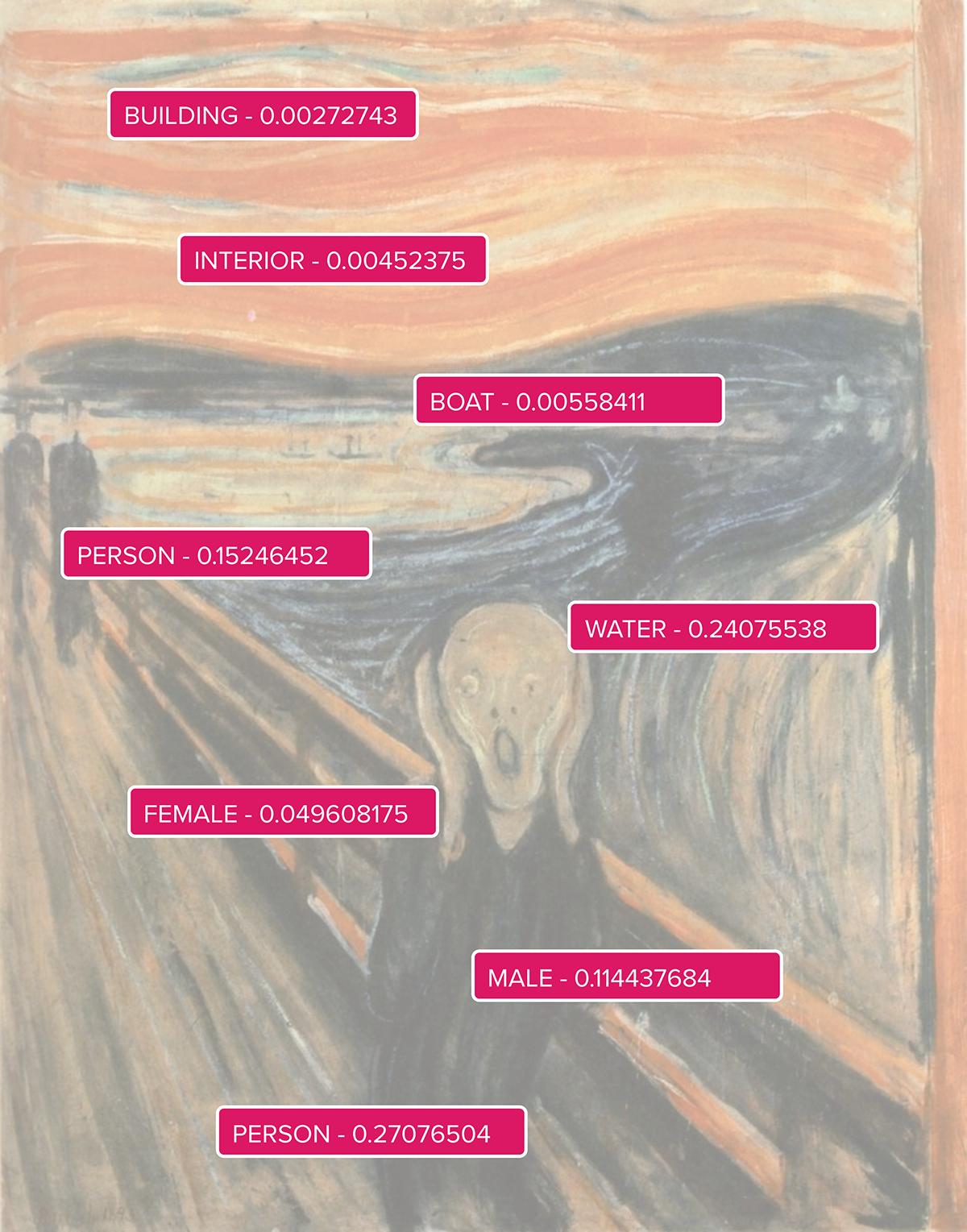 Munch_Scream_Machine_Learning.png