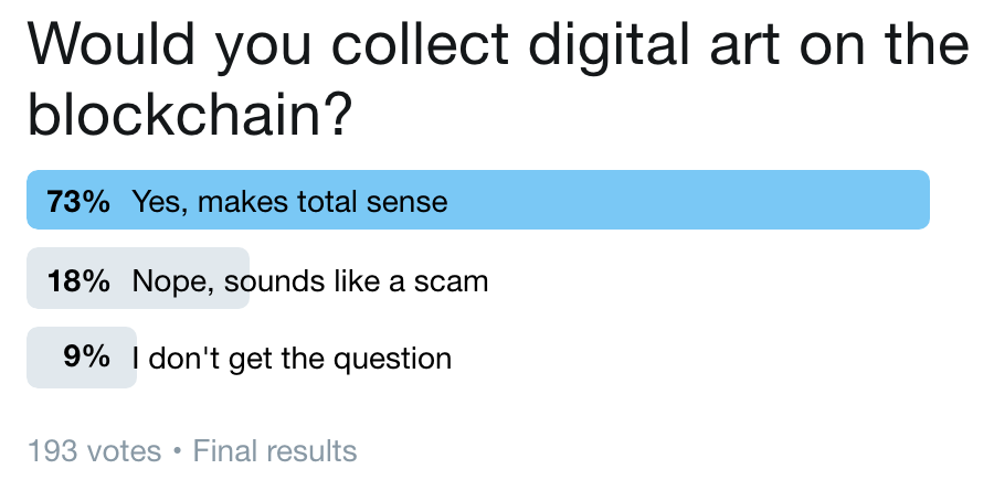 Twitter poll taken from my @artnome account